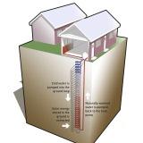 Innovative solutions to alternative heating